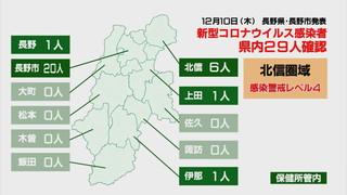 者 長野 感染 上田 県 コロナ 市